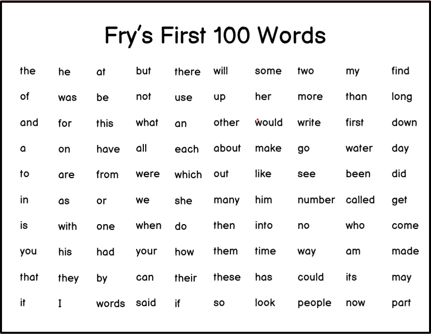 Fry's 100 High Frequency Word List