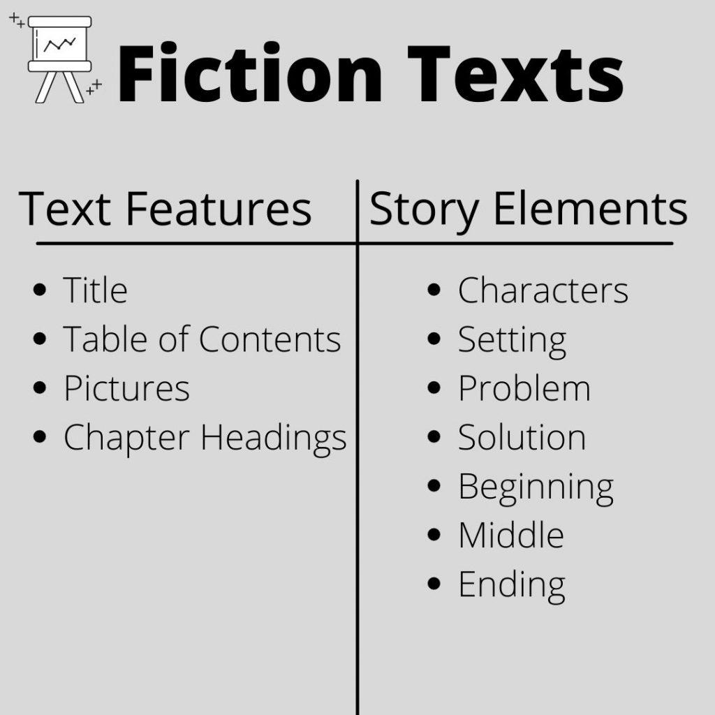 fiction-text-features-vs-story-elements