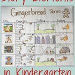 How to Teach Story Elements in Kindergarten