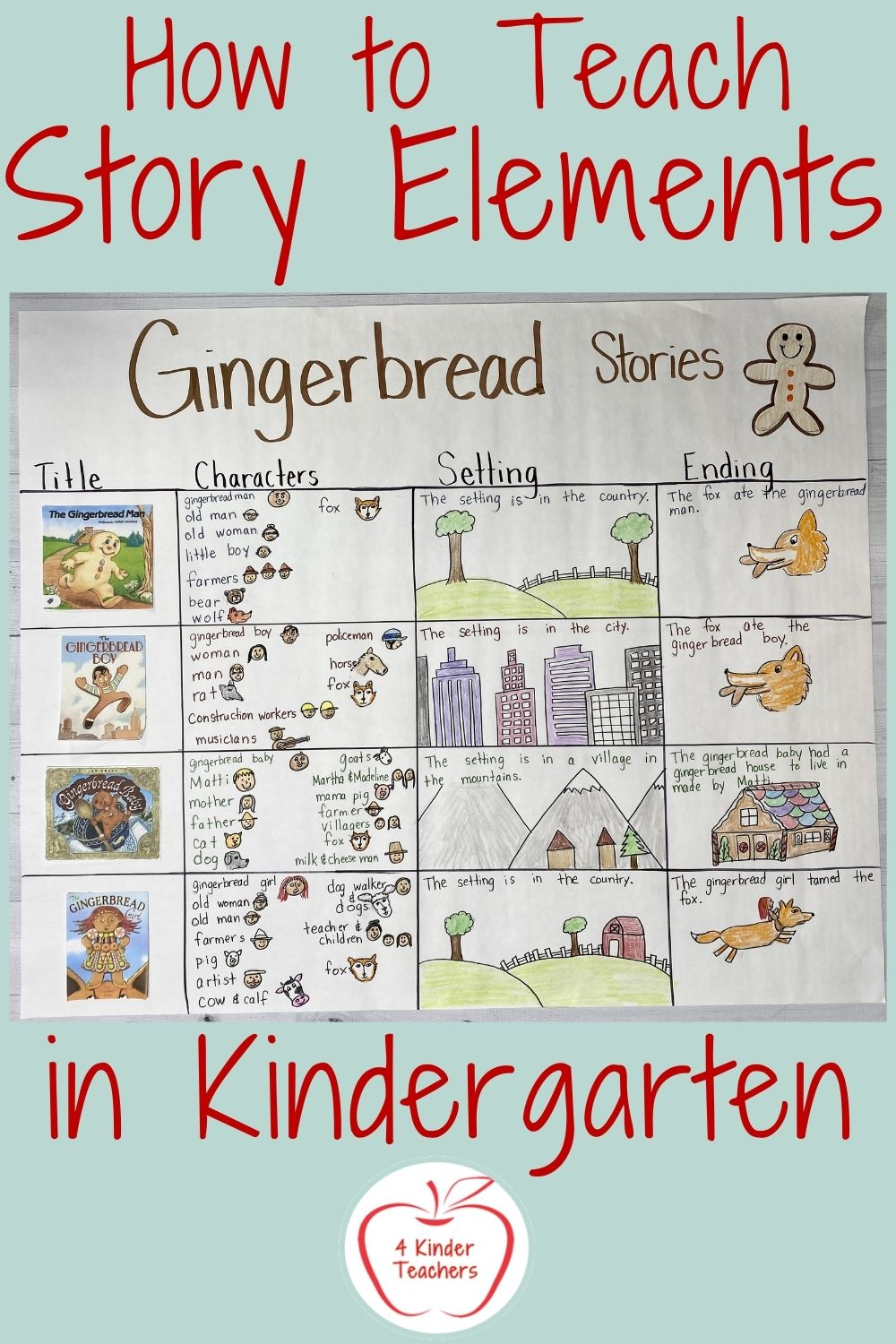 How to Teach Story Elements in Kindergarten
