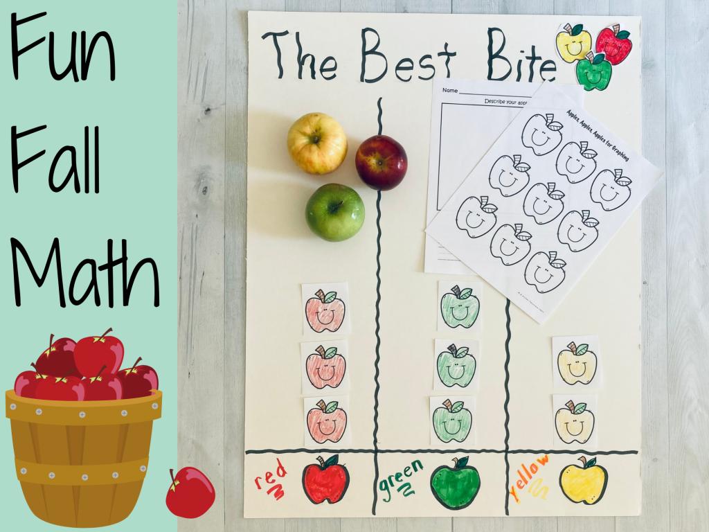 apple graph of favorite color apple